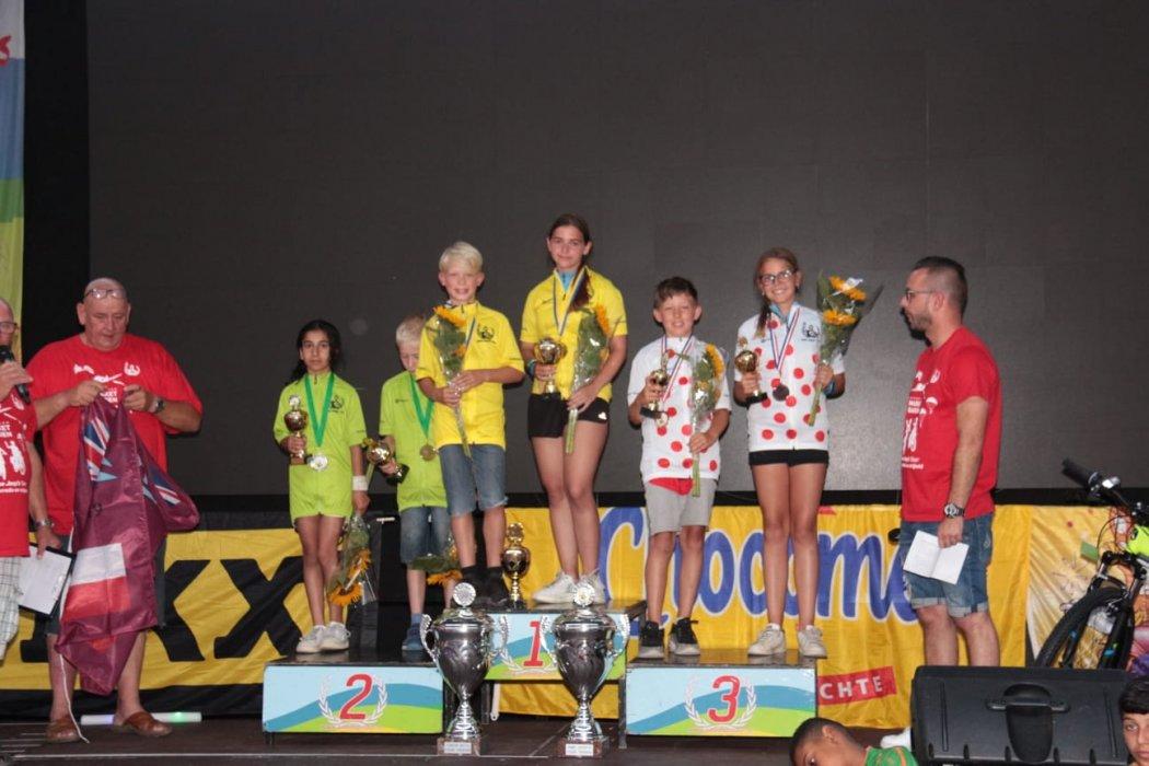 Winnaars OJT2019 1